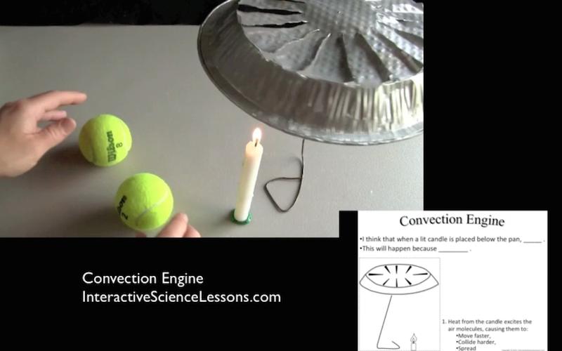 8th Grade Science Activities | Interactive Science Teacher