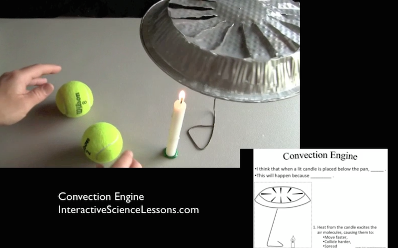 Creative Science Activities | Interactive Science Teacher